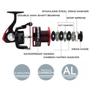 KastKing Sharky II Waterproof Spinning Reel