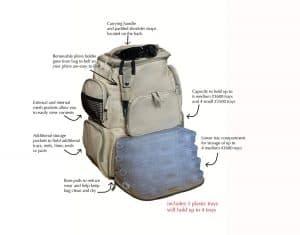 Fishing Tackle HD Backpack
